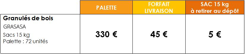 granules-tarifs-2018